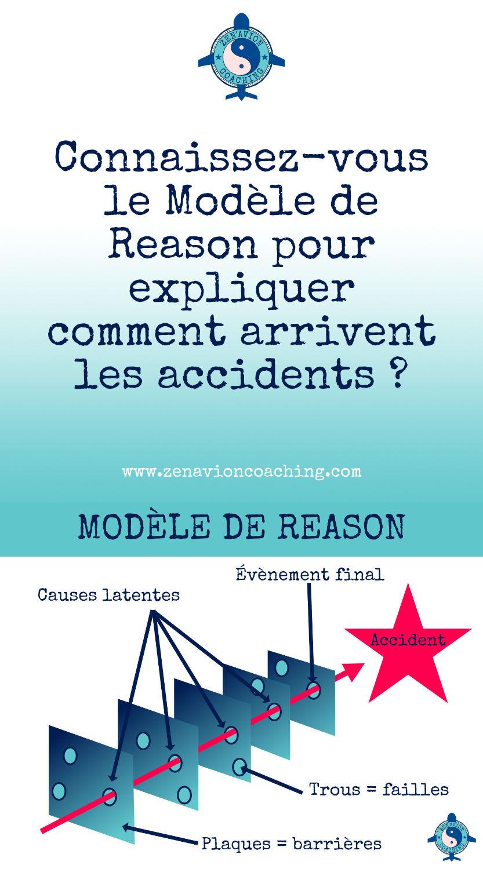 Crash avion - modele de REASON